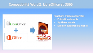 wORDqlIBREoFFICEO365